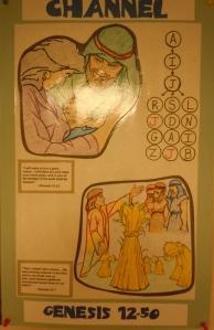 Abraham's sacrifice object lesson